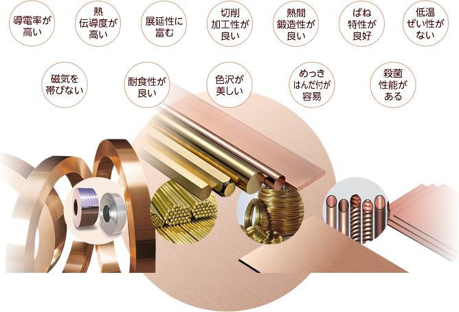 伸銅製品の特徴